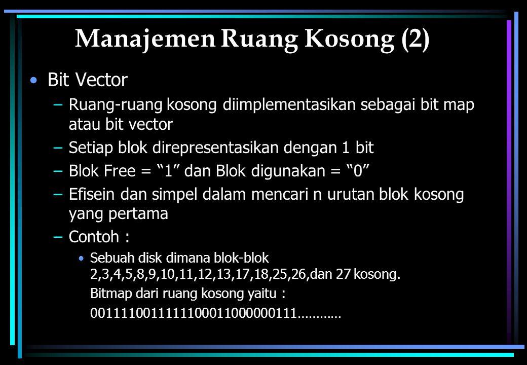 Manajemen Ruang Kosong (2) Bit Vector –Ruang-ruang kosong diimplementasikan sebagai bit map atau bit vector –Setiap blok direpresentasikan dengan 1 bit –Blok Free = 1 dan Blok digunakan = 0 –Efisein dan simpel dalam mencari n urutan blok kosong yang pertama –Contoh : Sebuah disk dimana blok-blok 2,3,4,5,8,9,10,11,12,13,17,18,25,26,dan 27 kosong.