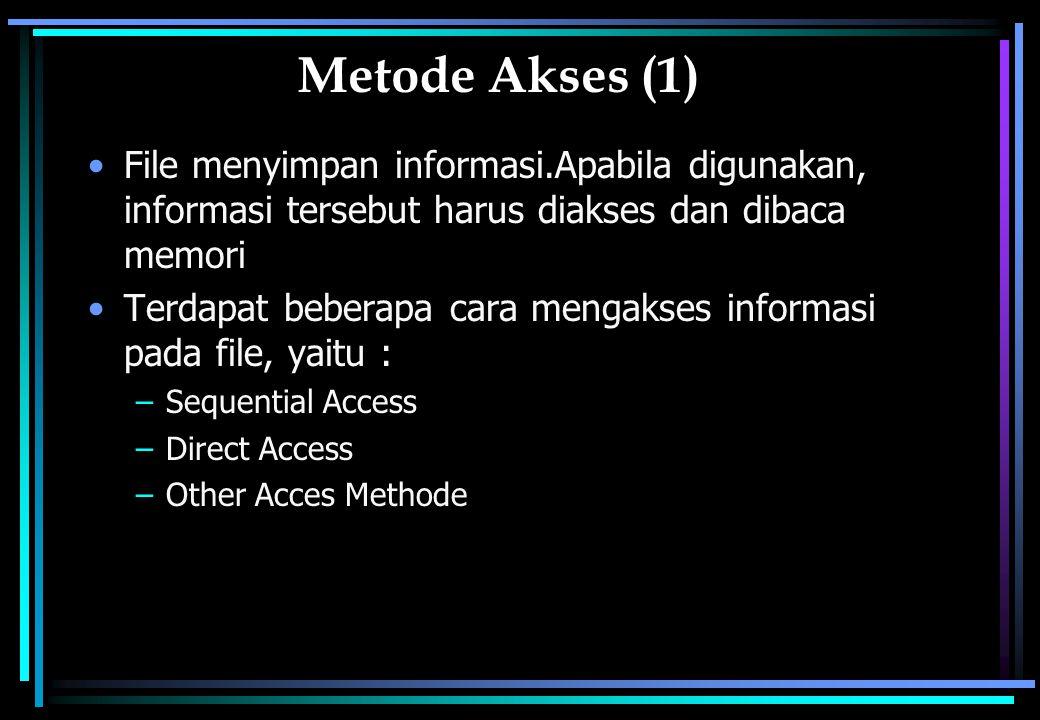 Metode Pengalokasian (1) Metode alokasi berhubungan dengan bagaimana blok-blok pada disk dialokasikan untuk file Jenis metode pengalokasian file : –Contiguous Allocation –Linked Allocation –Indexed Allocation