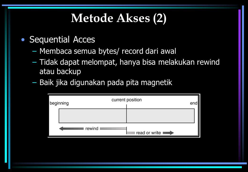 Metode Akses (2) Sequential Acces –Membaca semua bytes/ record dari awal –Tidak dapat melompat, hanya bisa melakukan rewind atau backup –Baik jika digunakan pada pita magnetik