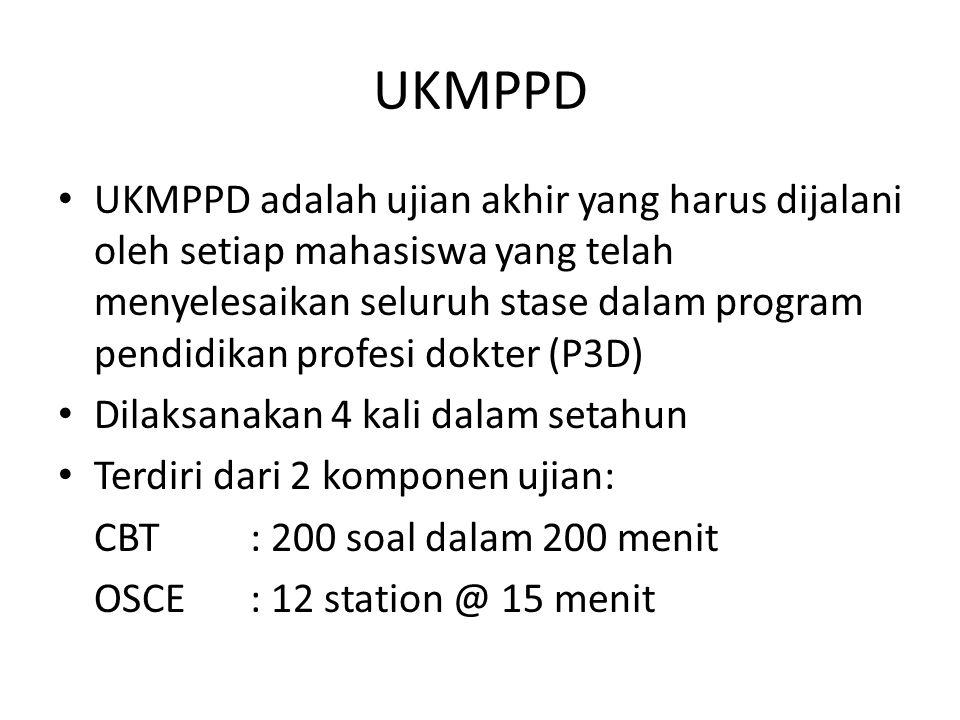 UKMPPD UKMPPD adalah ujian akhir yang harus dijalani oleh setiap mahasiswa yang telah menyelesaikan seluruh stase dalam program pendidikan profesi dok