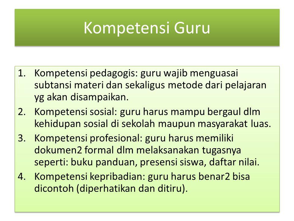 Kompetensi Guru 1.Kompetensi pedagogis: guru wajib menguasai subtansi materi dan sekaligus metode dari pelajaran yg akan disampaikan.