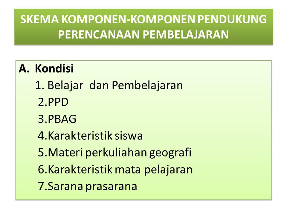 SKEMA KOMPONEN-KOMPONEN PENDUKUNG PERENCANAAN PEMBELAJARAN A.Kondisi 1.