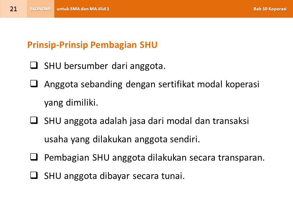 untuk SMA dan MA Jilid 1 Bab 10 Koperasi EKONOMI 21 Prinsip-Prinsip Pembagian SHU  SHU bersumber dari anggota.
