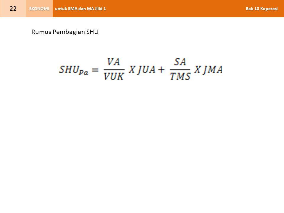 untuk SMA dan MA Jilid 1 Bab 10 Koperasi EKONOMI 22 Rumus Pembagian SHU