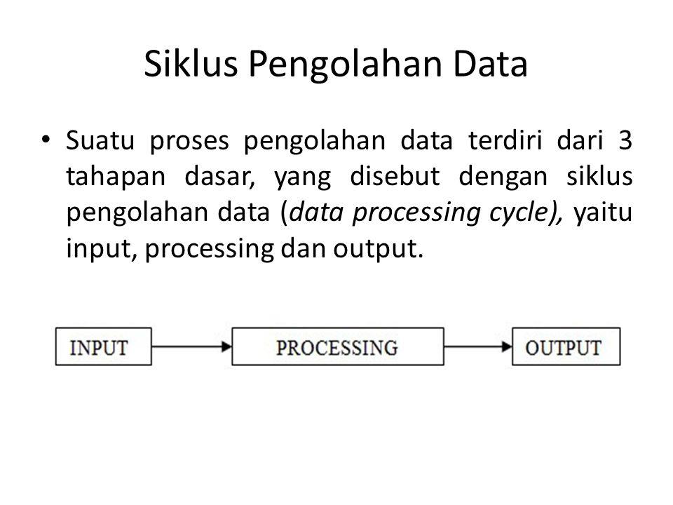 Siklus Pengolahan Data Suatu proses pengolahan data terdiri dari 3 tahapan dasar, yang disebut dengan siklus pengolahan data (data processing cycle),