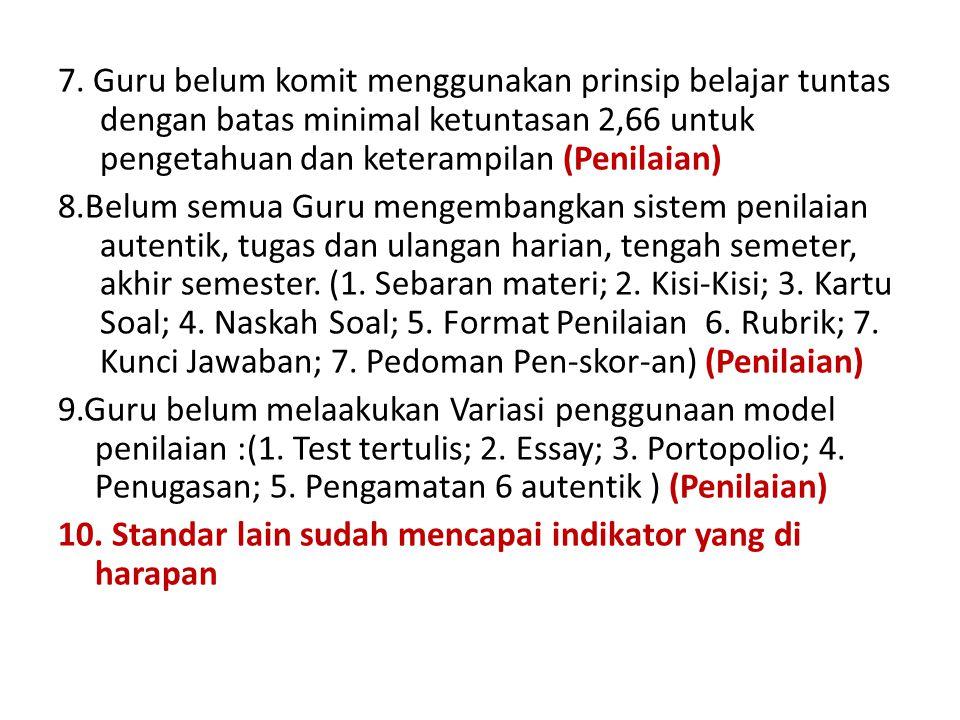 7. Guru belum komit menggunakan prinsip belajar tuntas dengan batas minimal ketuntasan 2,66 untuk pengetahuan dan keterampilan (Penilaian) 8.Belum sem