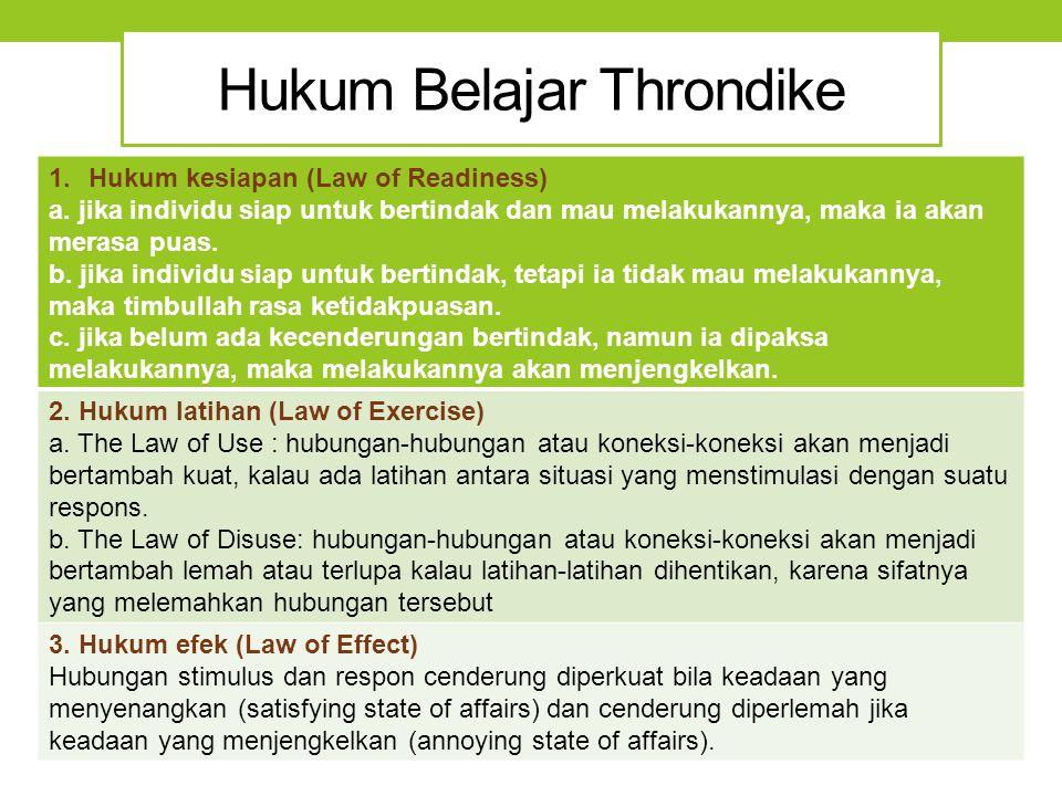Hukum Belajar Throndike 1.Hukum kesiapan (Law of Readiness) a. jika individu siap untuk bertindak dan mau melakukannya, maka ia akan merasa puas. b. j
