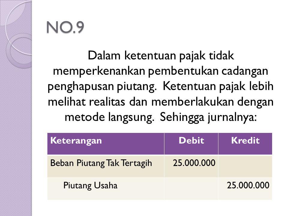 NO.9 Dalam ketentuan pajak tidak memperkenankan pembentukan cadangan penghapusan piutang. Ketentuan pajak lebih melihat realitas dan memberlakukan den