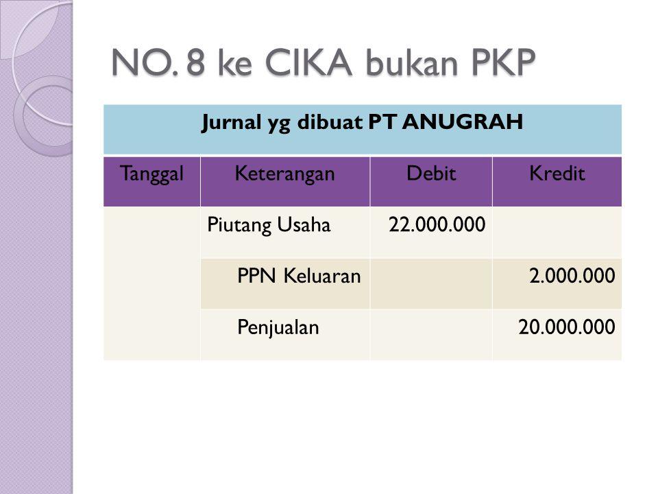 NO. 8 ke CIKA bukan PKP Jurnal yg dibuat PT ANUGRAH TanggalKeteranganDebitKredit Piutang Usaha22.000.000 PPN Keluaran2.000.000 Penjualan20.000.000