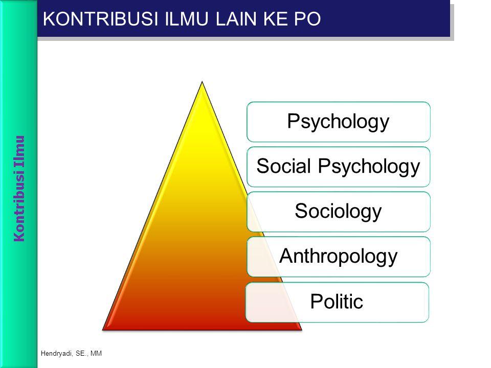 KONTRIBUSI ILMU LAIN KE PO Hendryadi, SE., MM PsychologySocial PsychologySociologyAnthropologyPolitic Kontribusi Ilmu