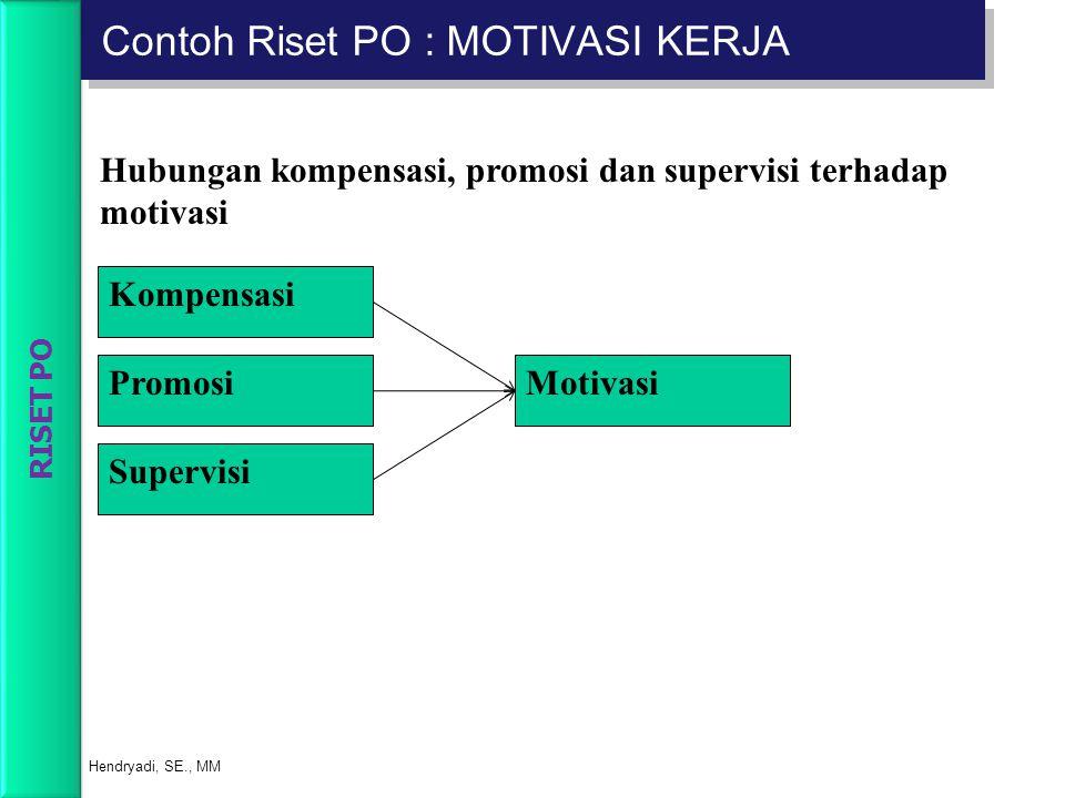 Contoh Riset PO : MOTIVASI KERJA Hendryadi, SE., MM Kompensasi PromosiMotivasi Supervisi Hubungan kompensasi, promosi dan supervisi terhadap motivasi