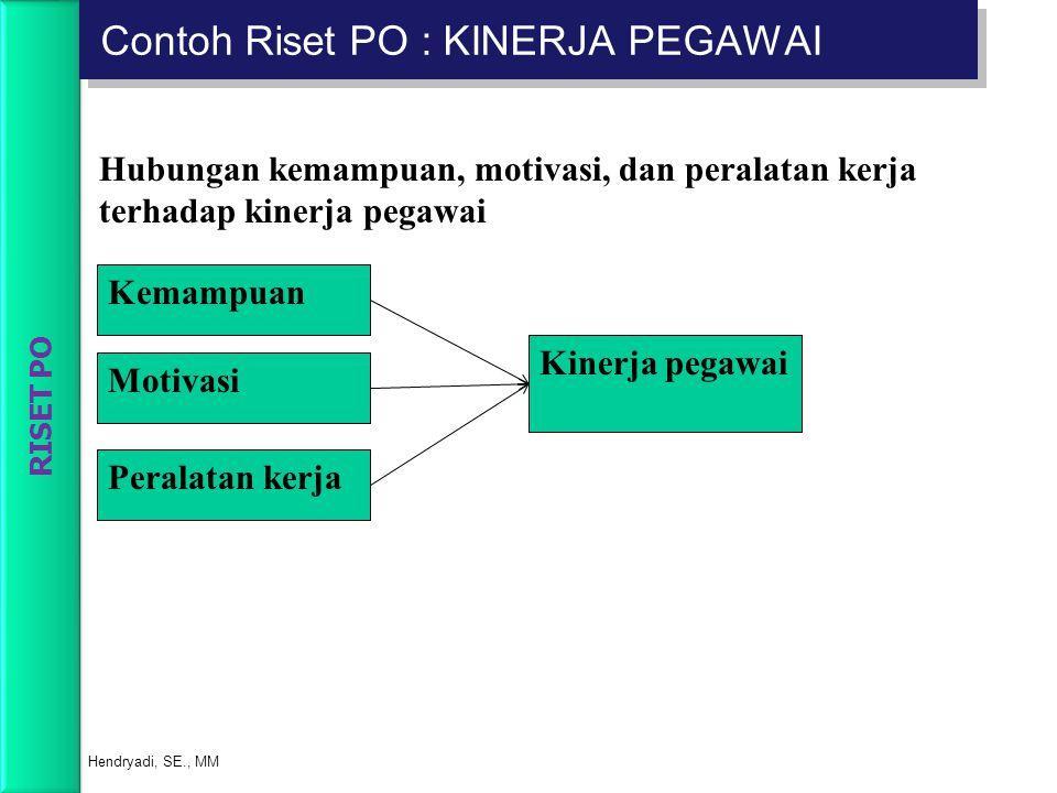Kemampuan Motivasi Kinerja pegawai Hubungan kemampuan, motivasi, dan peralatan kerja terhadap kinerja pegawai RISET PO Peralatan kerja Contoh Riset PO