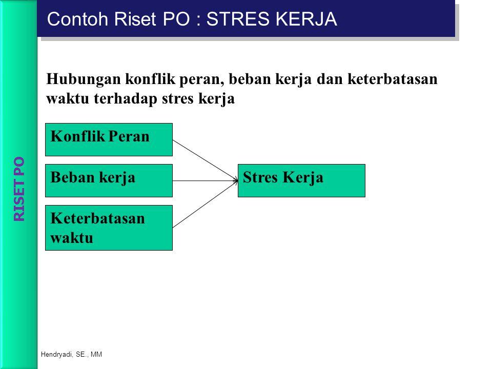 Konflik Peran Beban kerjaStres Kerja Keterbatasan waktu Hubungan konflik peran, beban kerja dan keterbatasan waktu terhadap stres kerja RISET PO Conto