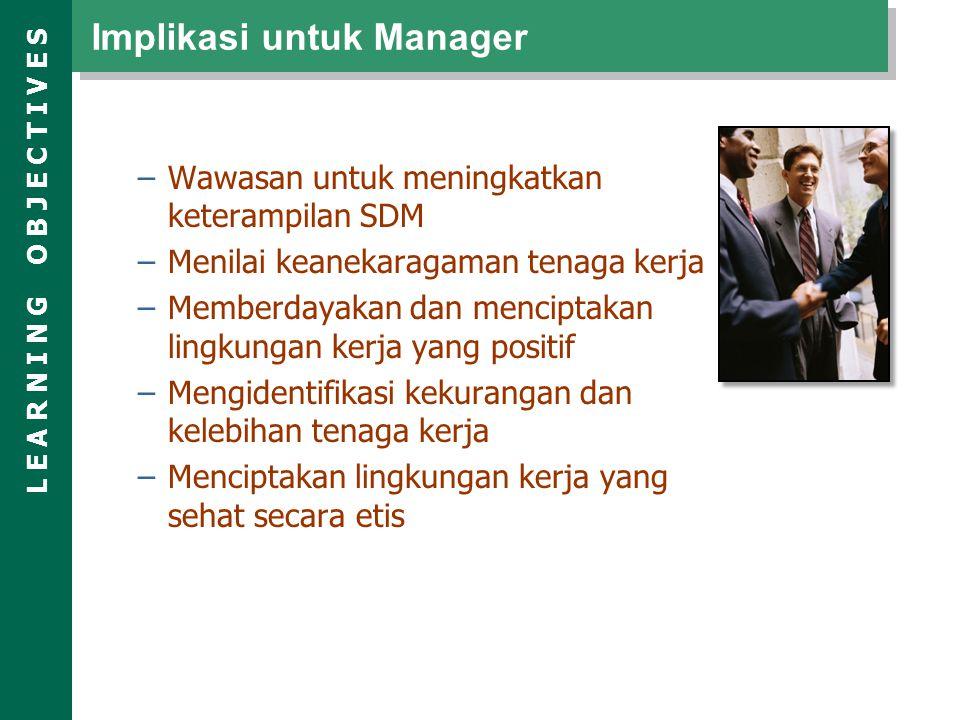 Implikasi untuk Manager –Wawasan untuk meningkatkan keterampilan SDM –Menilai keanekaragaman tenaga kerja –Memberdayakan dan menciptakan lingkungan ke