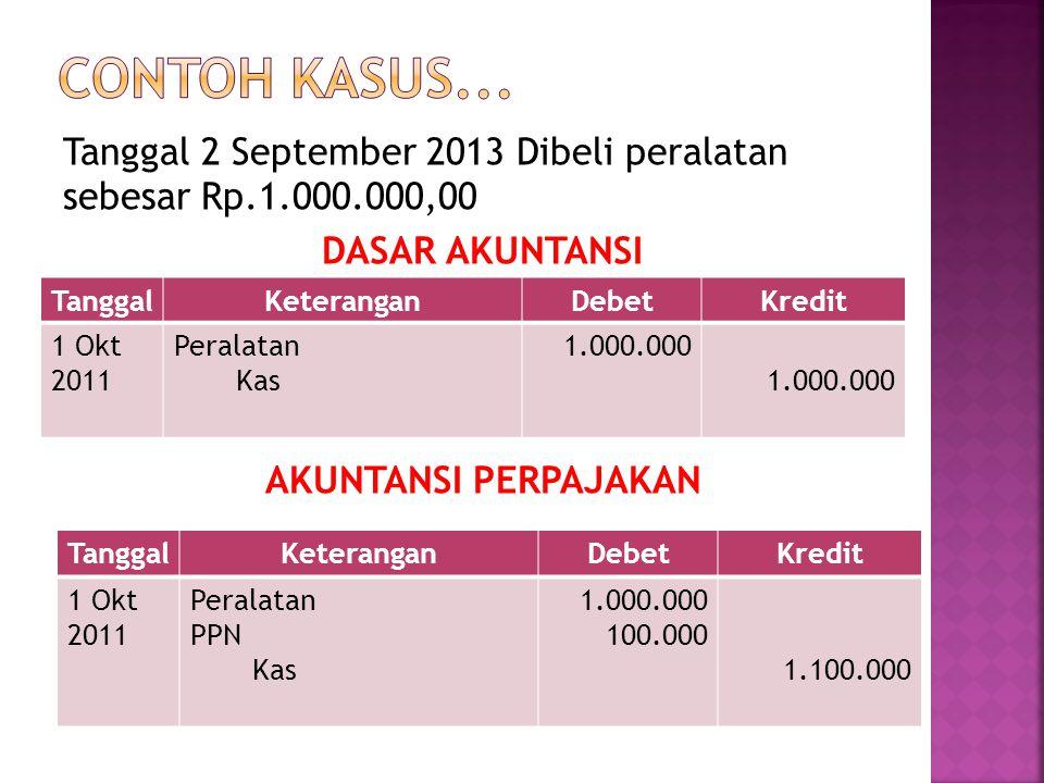 Tanggal 2 September 2013 Dibeli peralatan sebesar Rp.1.000.000,00 DASAR AKUNTANSI AKUNTANSI PERPAJAKAN TanggalKeteranganDebetKredit 1 Okt 2011 Peralat