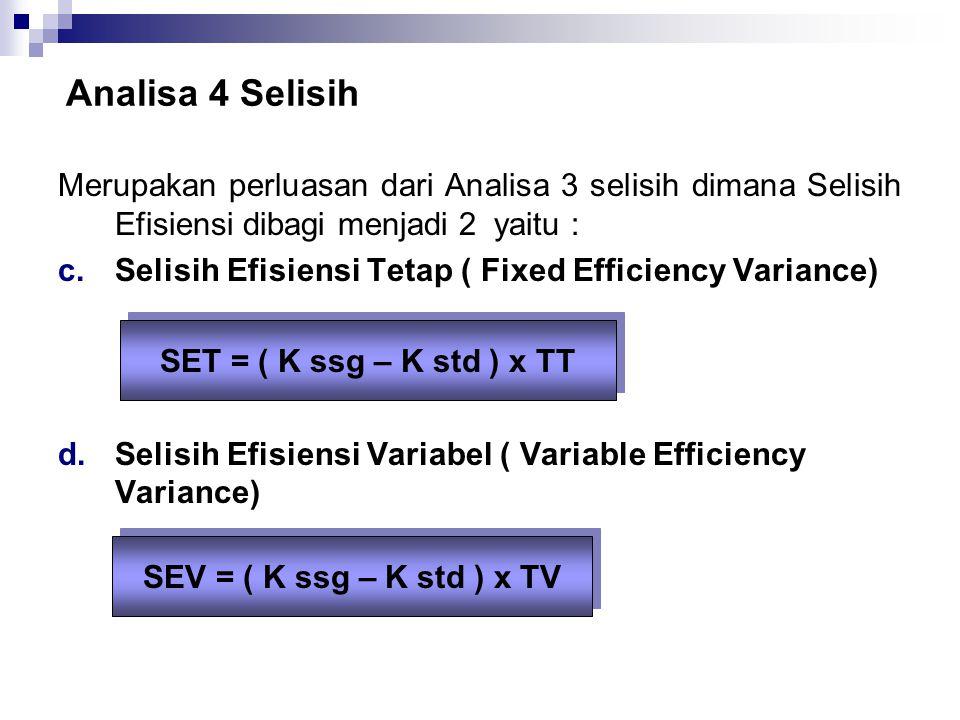 Analisa 4 Selisih Merupakan perluasan dari Analisa 3 selisih dimana Selisih Efisiensi dibagi menjadi 2 yaitu : c.Selisih Efisiensi Tetap ( Fixed Effic