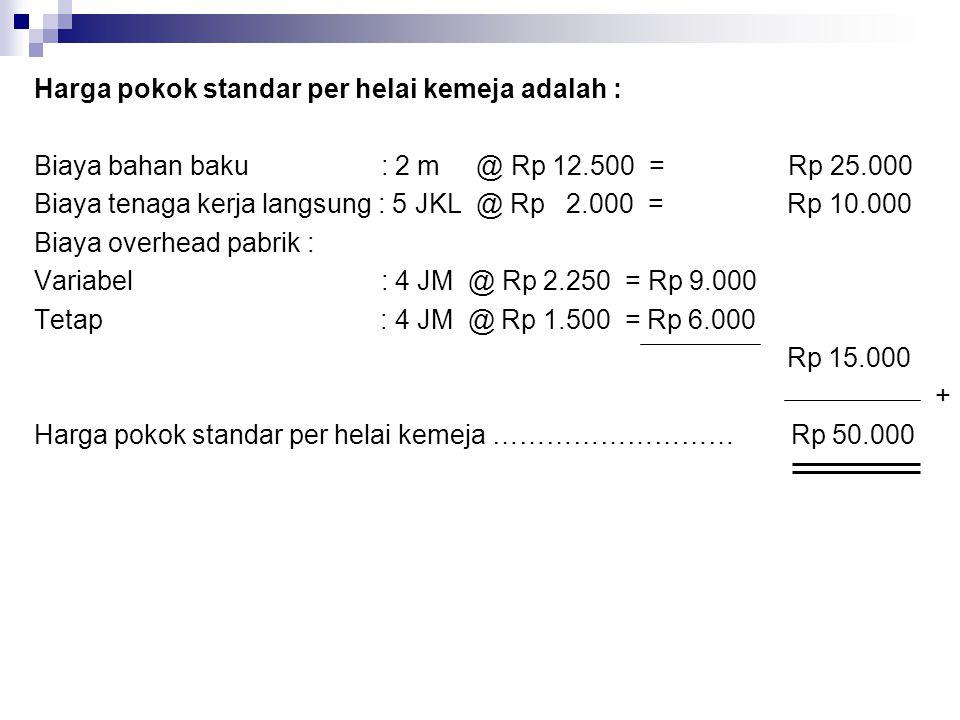 Harga pokok standar per helai kemeja adalah : Biaya bahan baku : 2 m @ Rp 12.500 = Rp 25.000 Biaya tenaga kerja langsung : 5 JKL @ Rp 2.000 = Rp 10.00