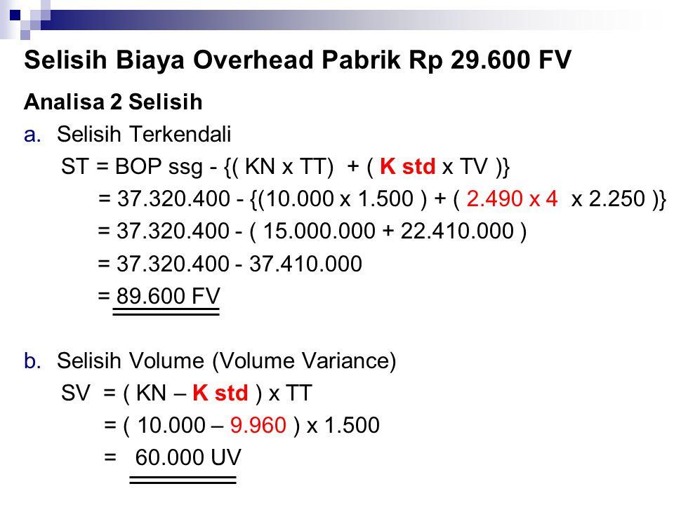 Selisih Biaya Overhead Pabrik Rp 29.600 FV Analisa 2 Selisih a.Selisih Terkendali ST = BOP ssg - {( KN x TT) + ( K std x TV )} = 37.320.400 - {(10.000