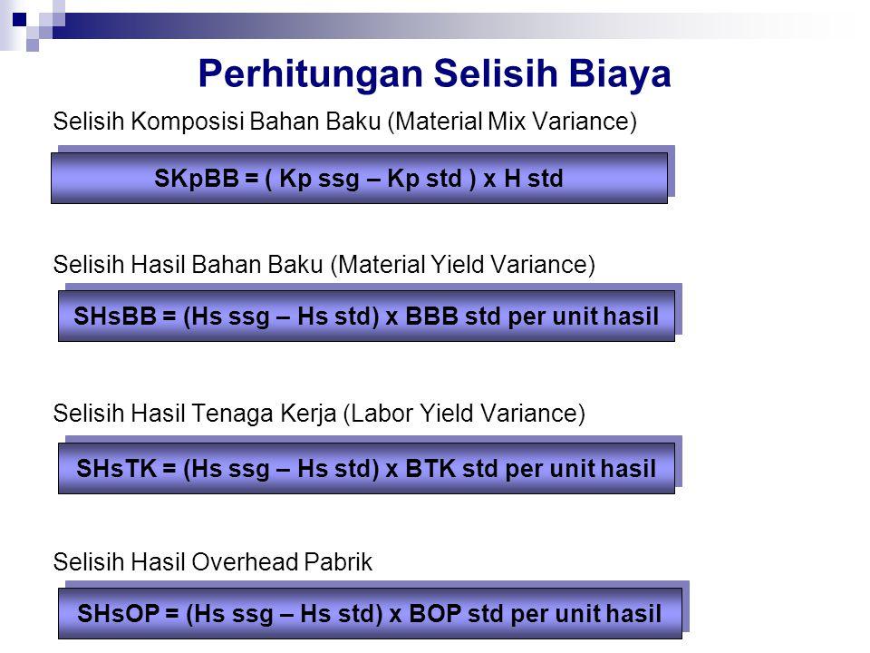 Perhitungan Selisih Biaya Selisih Komposisi Bahan Baku (Material Mix Variance) Selisih Hasil Bahan Baku (Material Yield Variance) Selisih Hasil Tenaga