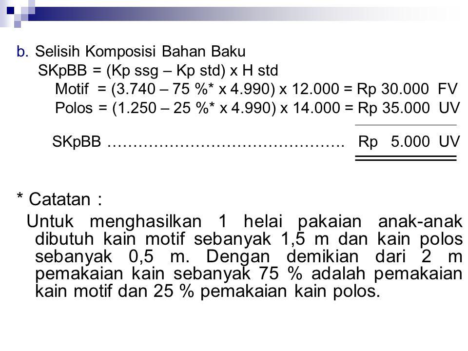 b.Selisih Komposisi Bahan Baku SKpBB = (Kp ssg – Kp std) x H std Motif = (3.740 – 75 %* x 4.990) x 12.000 = Rp 30.000 FV Polos = (1.250 – 25 %* x 4.99