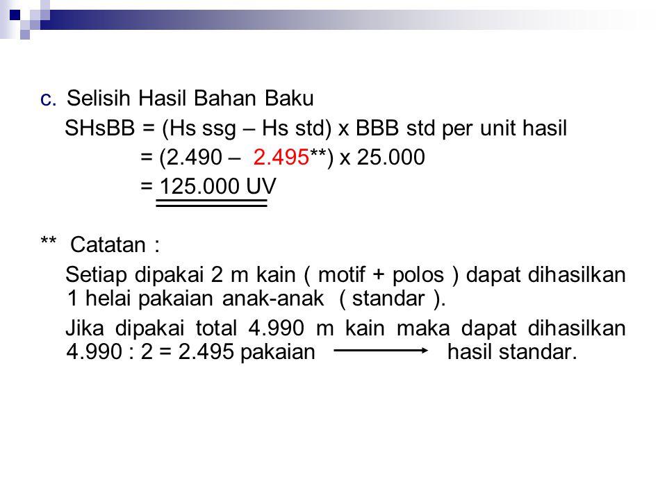 c.Selisih Hasil Bahan Baku SHsBB = (Hs ssg – Hs std) x BBB std per unit hasil = (2.490 – 2.495**) x 25.000 = 125.000 UV ** Catatan : Setiap dipakai 2
