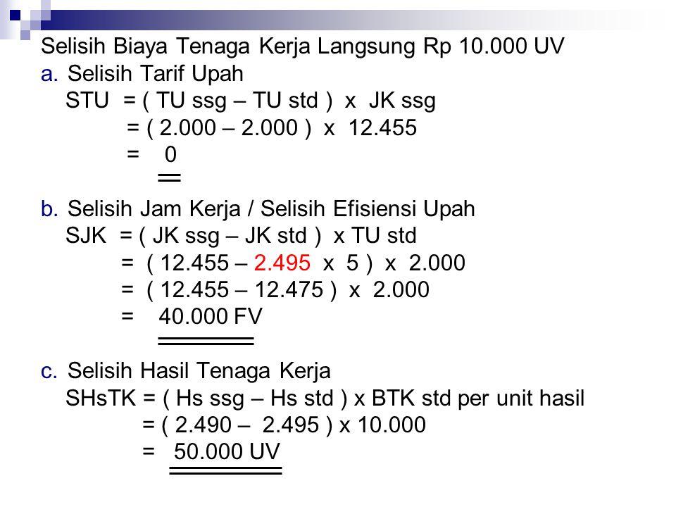 Selisih Biaya Tenaga Kerja Langsung Rp 10.000 UV a.Selisih Tarif Upah STU = ( TU ssg – TU std ) x JK ssg = ( 2.000 – 2.000 ) x 12.455 = 0 b.Selisih Ja