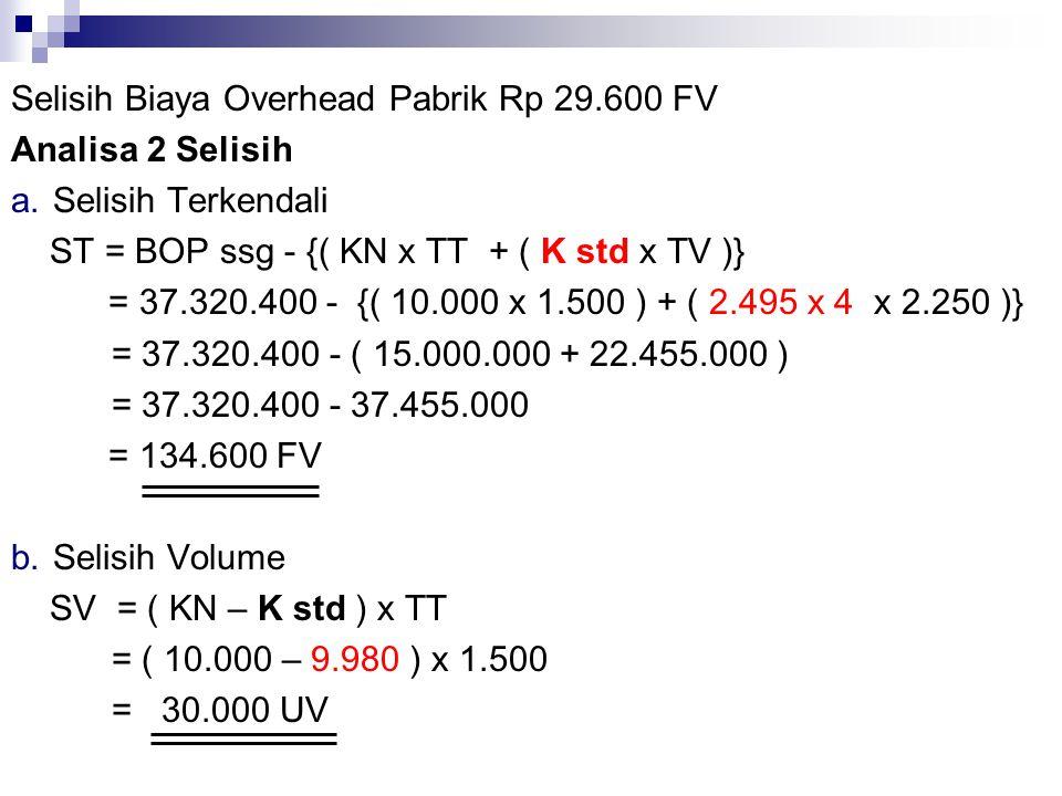 Selisih Biaya Overhead Pabrik Rp 29.600 FV Analisa 2 Selisih a.Selisih Terkendali ST = BOP ssg - {( KN x TT + ( K std x TV )} = 37.320.400 - {( 10.000