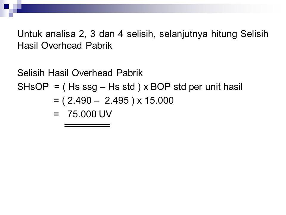 Untuk analisa 2, 3 dan 4 selisih, selanjutnya hitung Selisih Hasil Overhead Pabrik Selisih Hasil Overhead Pabrik SHsOP = ( Hs ssg – Hs std ) x BOP std