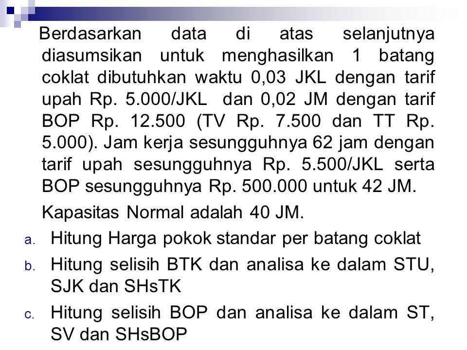 Berdasarkan data di atas selanjutnya diasumsikan untuk menghasilkan 1 batang coklat dibutuhkan waktu 0,03 JKL dengan tarif upah Rp. 5.000/JKL dan 0,02