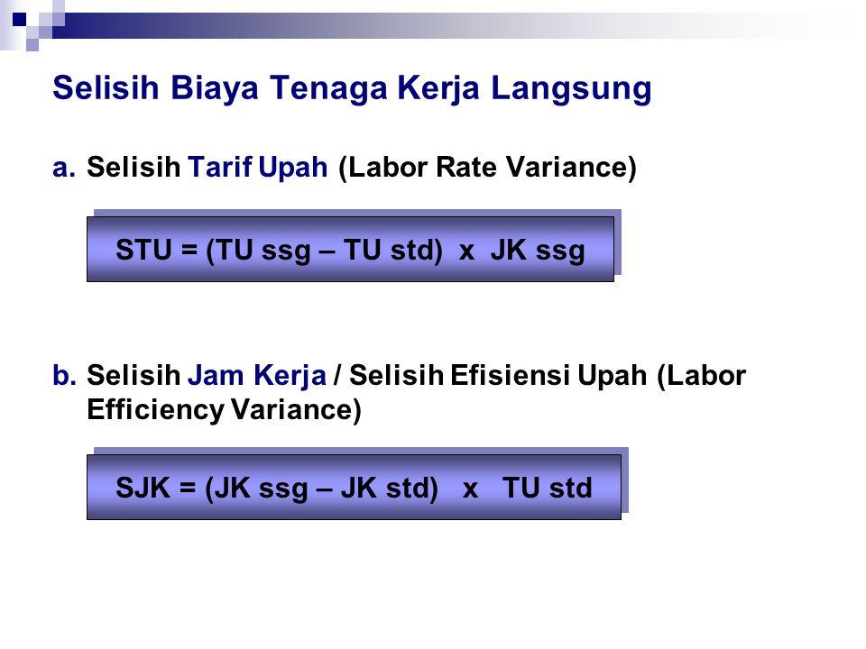 Selisih Biaya Overhead Pabrik Analisa 2 Selisih a.Selisih Terkendali (Controllable Variance) adalah selisih antara overhead pabrik aktual yang terjadi dengan kelonggaran anggaran ( total jumlah standar dari overhead variabel yang dianggarkan untuk produksi aktual ditambah total Overhead Pabrik tetap yang dianggarkan) b.Selisih Volume (Volume Variance) ST = BOP ssg - {( KN x TT ) + ( K std x TV )} SV = ( KN – K std ) x TT
