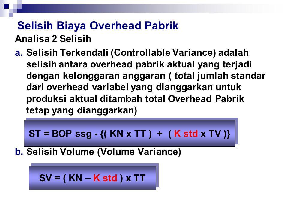 Analisa 3 Selisih a.Selisih Pengeluaran SP = BOP ssg - {( KN x TT + ( K ssg x TV )} = 37.320.400 - {( 10.000 x 1.500 ) + ( 9.965 x 2.250 )} = 37.320.400 – ( 15.000.000 + 22.421.250 ) = 37.320.400 – 37.421.250 = 100.850 FV b.Selisih Kapasitas SK = ( KN – K ssg ) x TT = ( 10.000 – 9.965 ) x 1.500 = 52.500 UV c.Selisih Efisiensi SE = ( K ssg – K std ) x T.