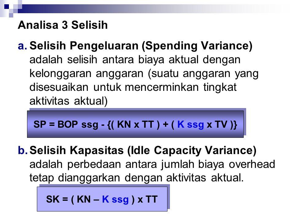 Analisa 3 Selisih a.Selisih Pengeluaran (Spending Variance) adalah selisih antara biaya aktual dengan kelonggaran anggaran (suatu anggaran yang disesu