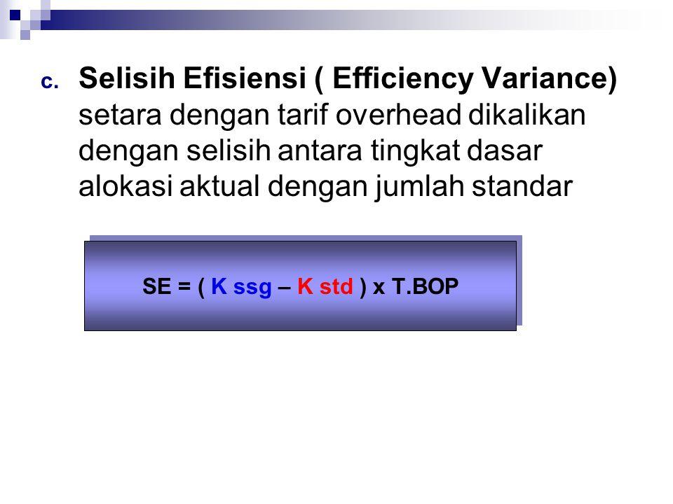 Analisa 4 Selisih Merupakan perluasan dari Analisa 3 selisih dimana Selisih Efisiensi dibagi menjadi 2 yaitu : c.Selisih Efisiensi Tetap ( Fixed Efficiency Variance) d.Selisih Efisiensi Variabel ( Variable Efficiency Variance) SET = ( K ssg – K std ) x TT SEV = ( K ssg – K std ) x TV