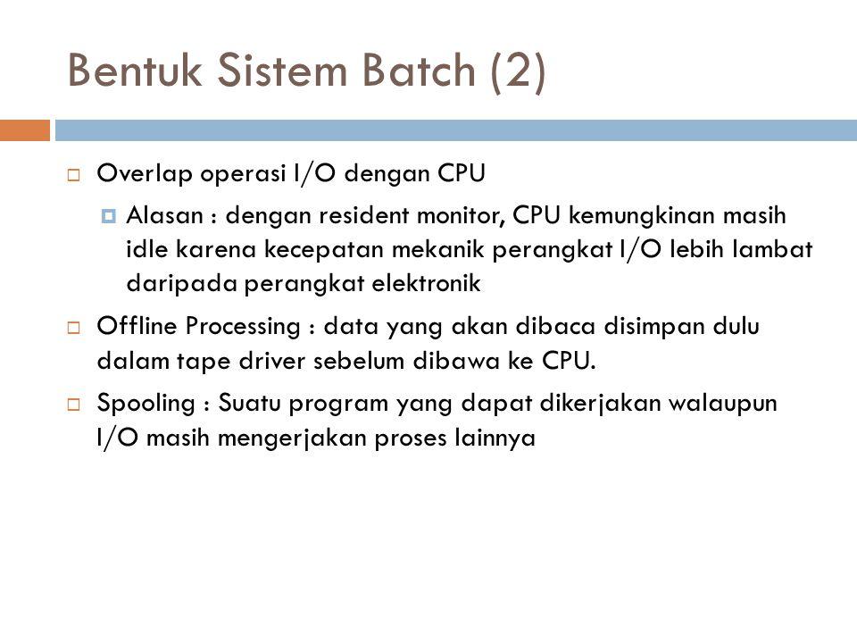 Bentuk Sistem Batch (2)  Overlap operasi I/O dengan CPU  Alasan : dengan resident monitor, CPU kemungkinan masih idle karena kecepatan mekanik peran