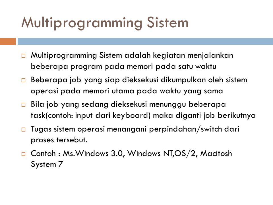 Multiprogramming Sistem  Multiprogramming Sistem adalah kegiatan menjalankan beberapa program pada memori pada satu waktu  Beberapa job yang siap di