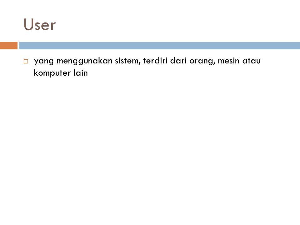 User  yang menggunakan sistem, terdiri dari orang, mesin atau komputer lain