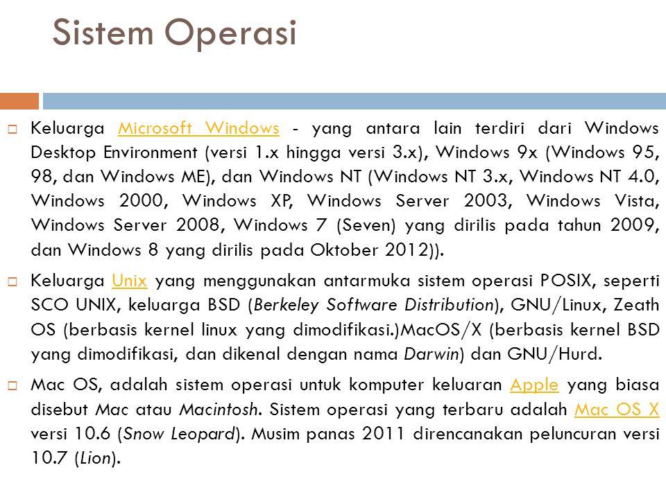 Sistem Operasi  Keluarga Microsoft Windows - yang antara lain terdiri dari Windows Desktop Environment (versi 1.x hingga versi 3.x), Windows 9x (Wind