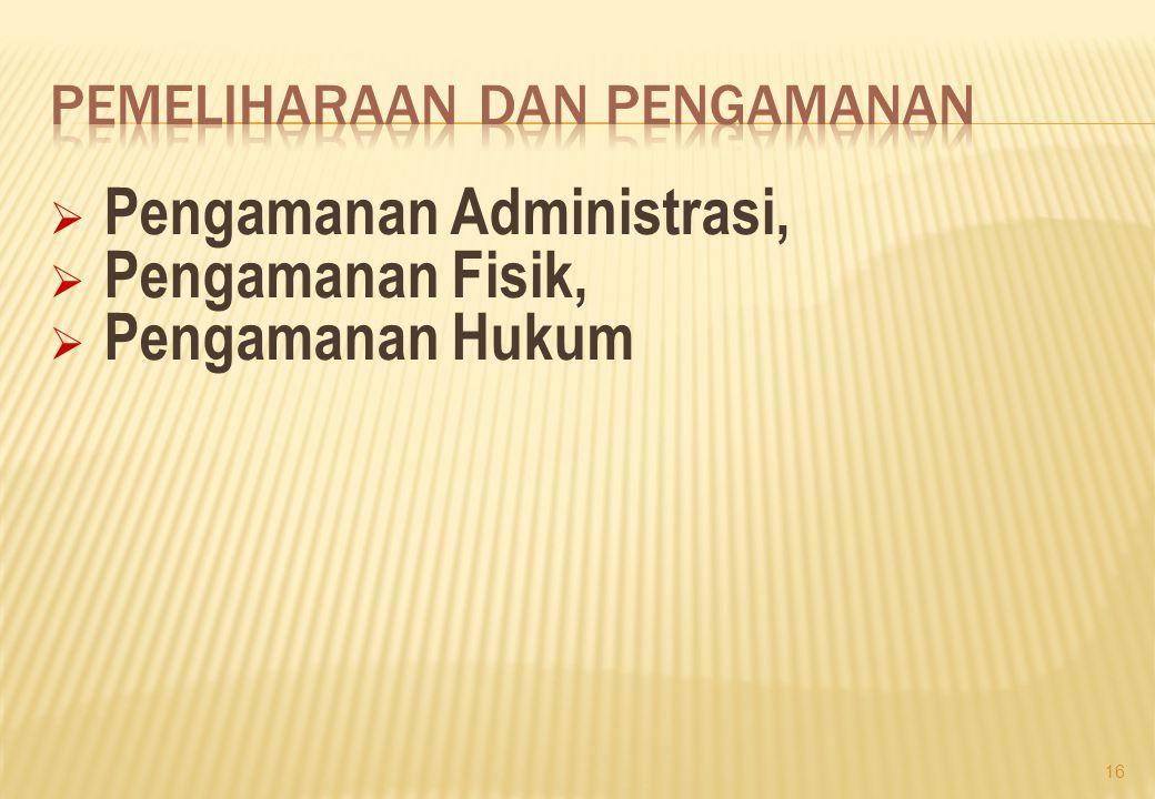  Pengamanan Administrasi,  Pengamanan Fisik,  Pengamanan Hukum 16