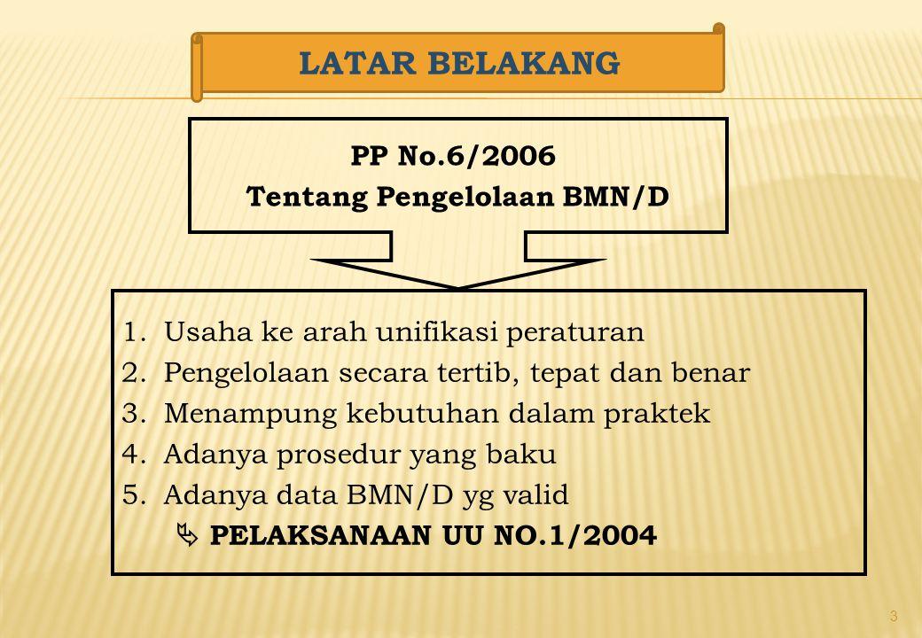 3 PP No.6/2006 Tentang Pengelolaan BMN/D 1.Usaha ke arah unifikasi peraturan 2.Pengelolaan secara tertib, tepat dan benar 3.Menampung kebutuhan dalam