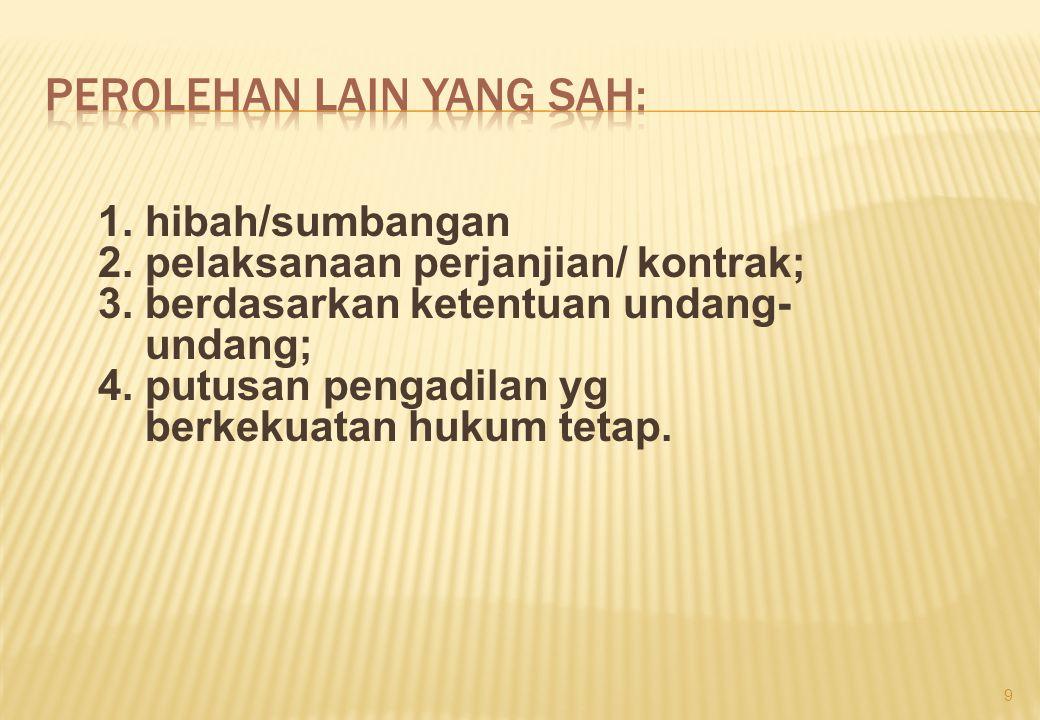 1. hibah/sumbangan 2. pelaksanaan perjanjian/ kontrak; 3. berdasarkan ketentuan undang- undang; 4. putusan pengadilan yg berkekuatan hukum tetap. 9