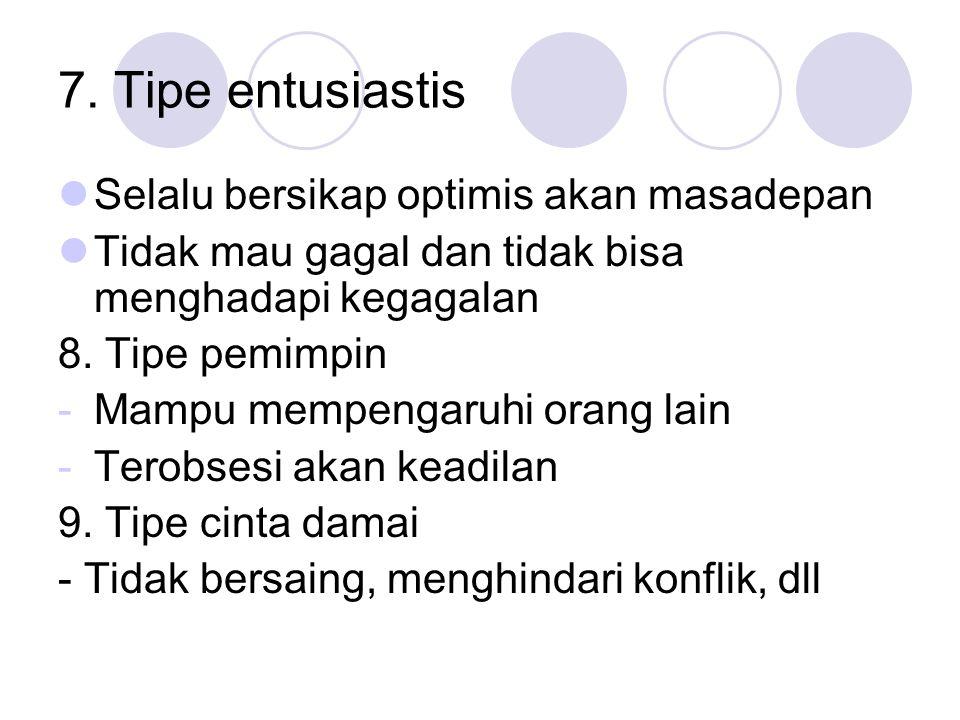 7. Tipe entusiastis Selalu bersikap optimis akan masadepan Tidak mau gagal dan tidak bisa menghadapi kegagalan 8. Tipe pemimpin -Mampu mempengaruhi or