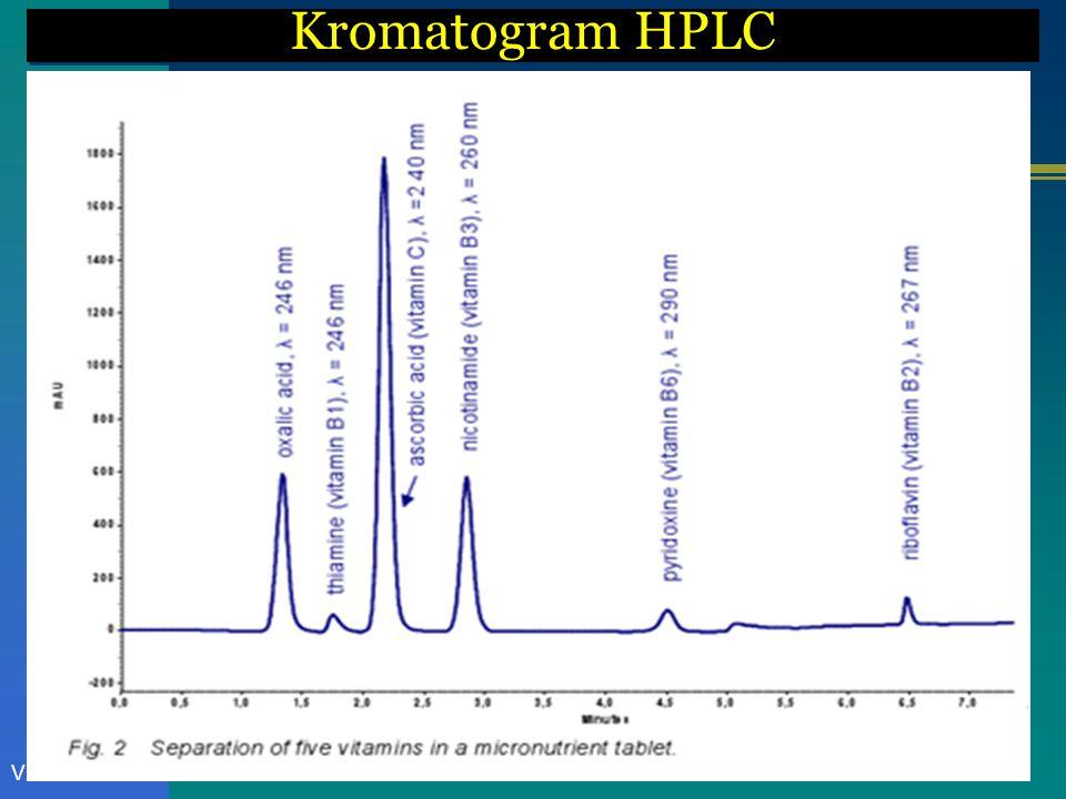 VIT-HOR Kromatogram HPLC 12