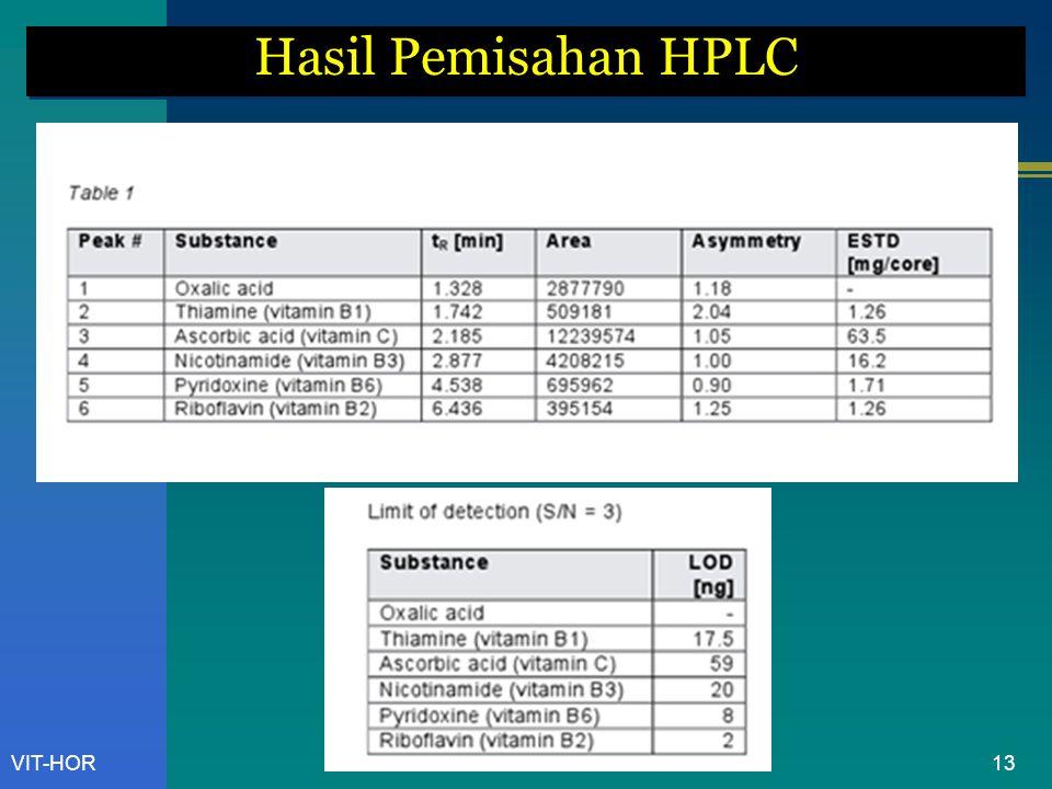 VIT-HOR Hasil Pemisahan HPLC 13