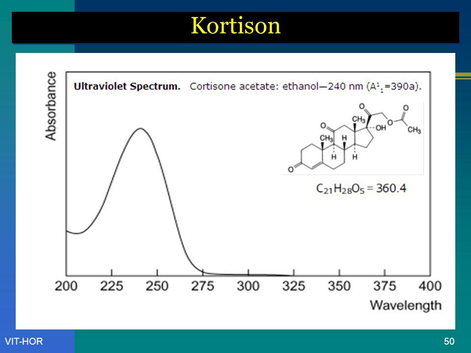 VIT-HOR Kortison 50