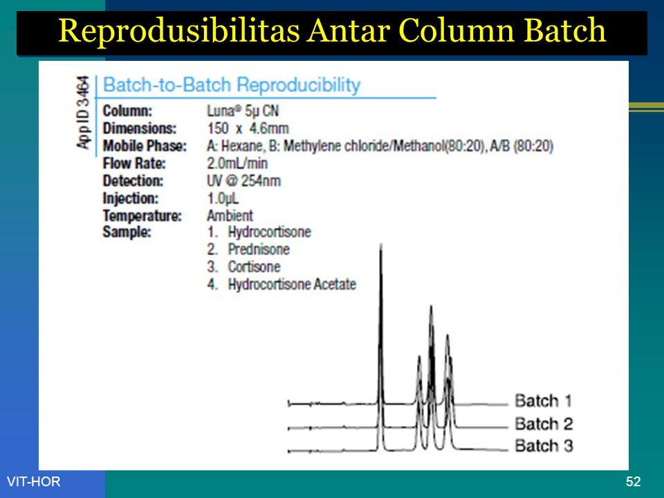 VIT-HOR Reprodusibilitas Antar Column Batch 52