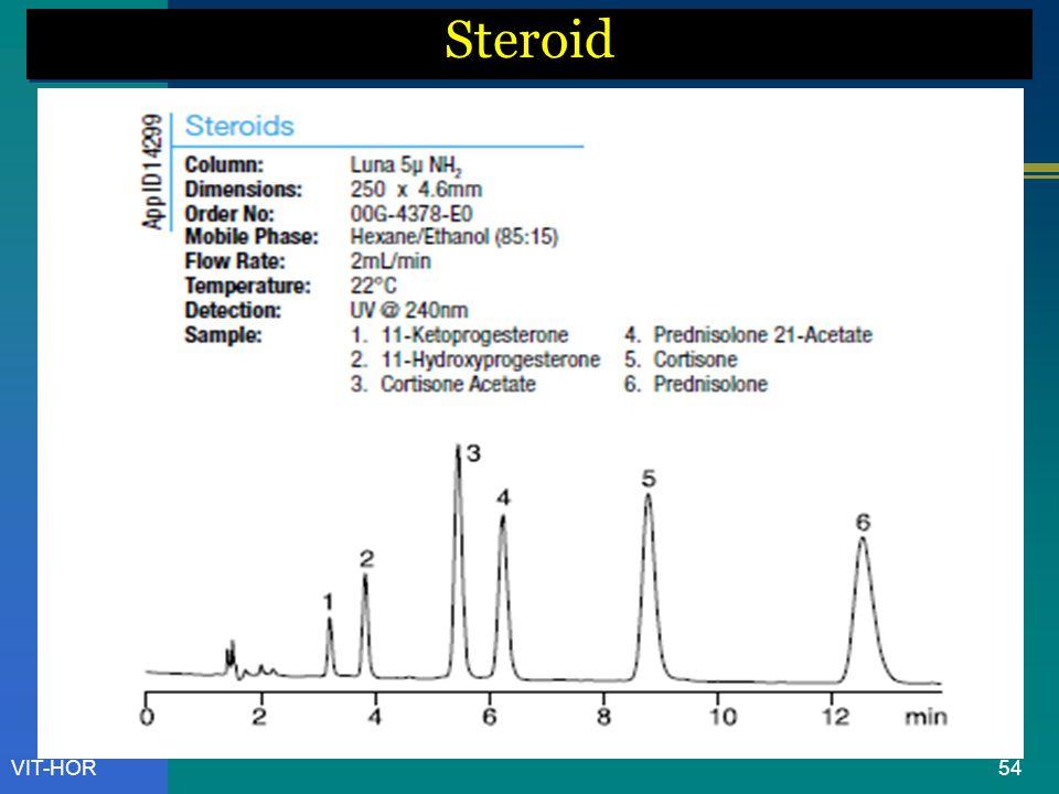 VIT-HOR Steroid 54