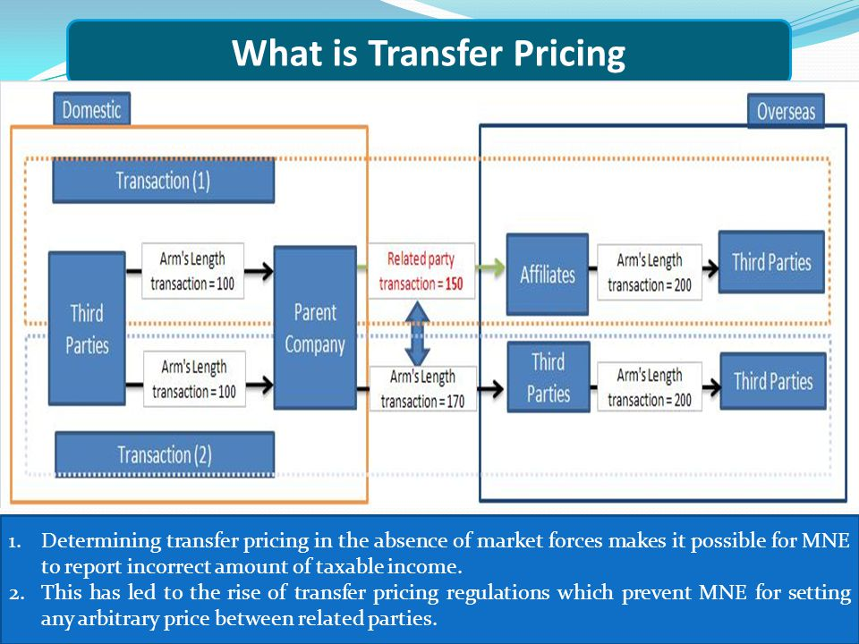 What is Transfer Pricing 1.Determining transfer pricing in the absence of market forces makes it possible for MNE to report incorrect amount of taxable income.
