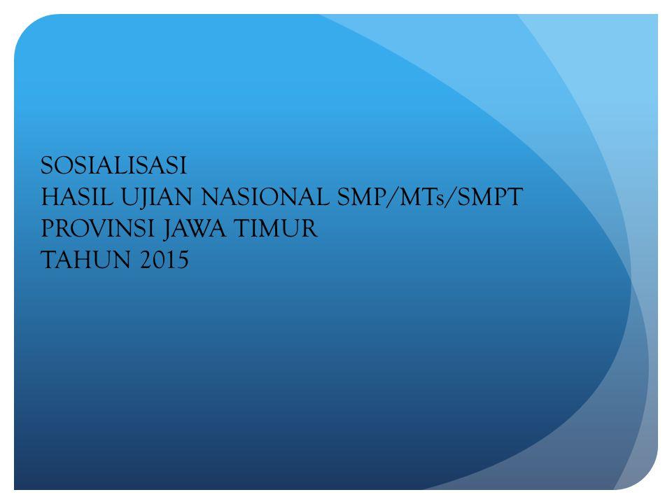SOSIALISASI HASIL UJIAN NASIONAL SMP/MTs/SMPT PROVINSI JAWA TIMUR TAHUN 2015
