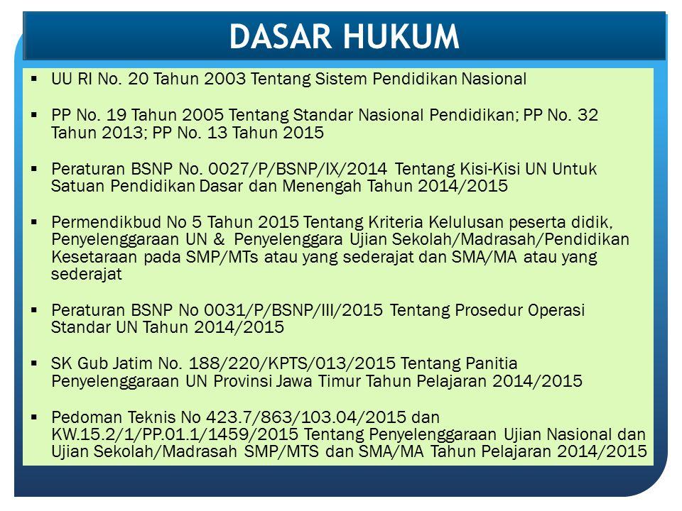  UU RI No. 20 Tahun 2003 Tentang Sistem Pendidikan Nasional  PP No. 19 Tahun 2005 Tentang Standar Nasional Pendidikan; PP No. 32 Tahun 2013; PP No.