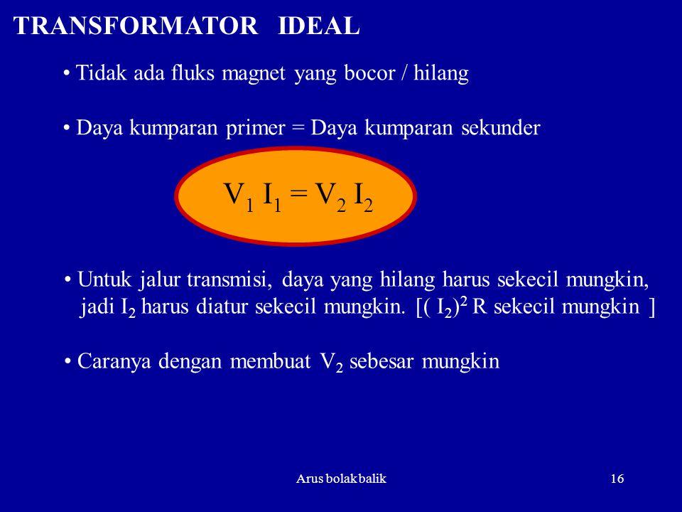 Arus bolak balik16 TRANSFORMATOR IDEAL Tidak ada fluks magnet yang bocor / hilang Daya kumparan primer = Daya kumparan sekunder V 1 I 1 = V 2 I 2 Untu
